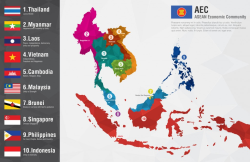 doing-business-in-asean-guides