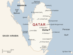 Qatar Small Business - Country Information