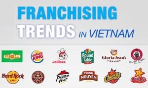Vietnam Franchising Opportunities