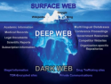Entrepreneurs, the Deep Web and the Dark Web